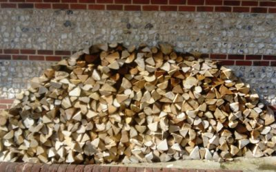 Log quantities explained